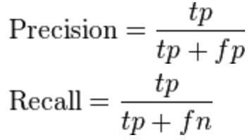 Precision_Recall_formula.png