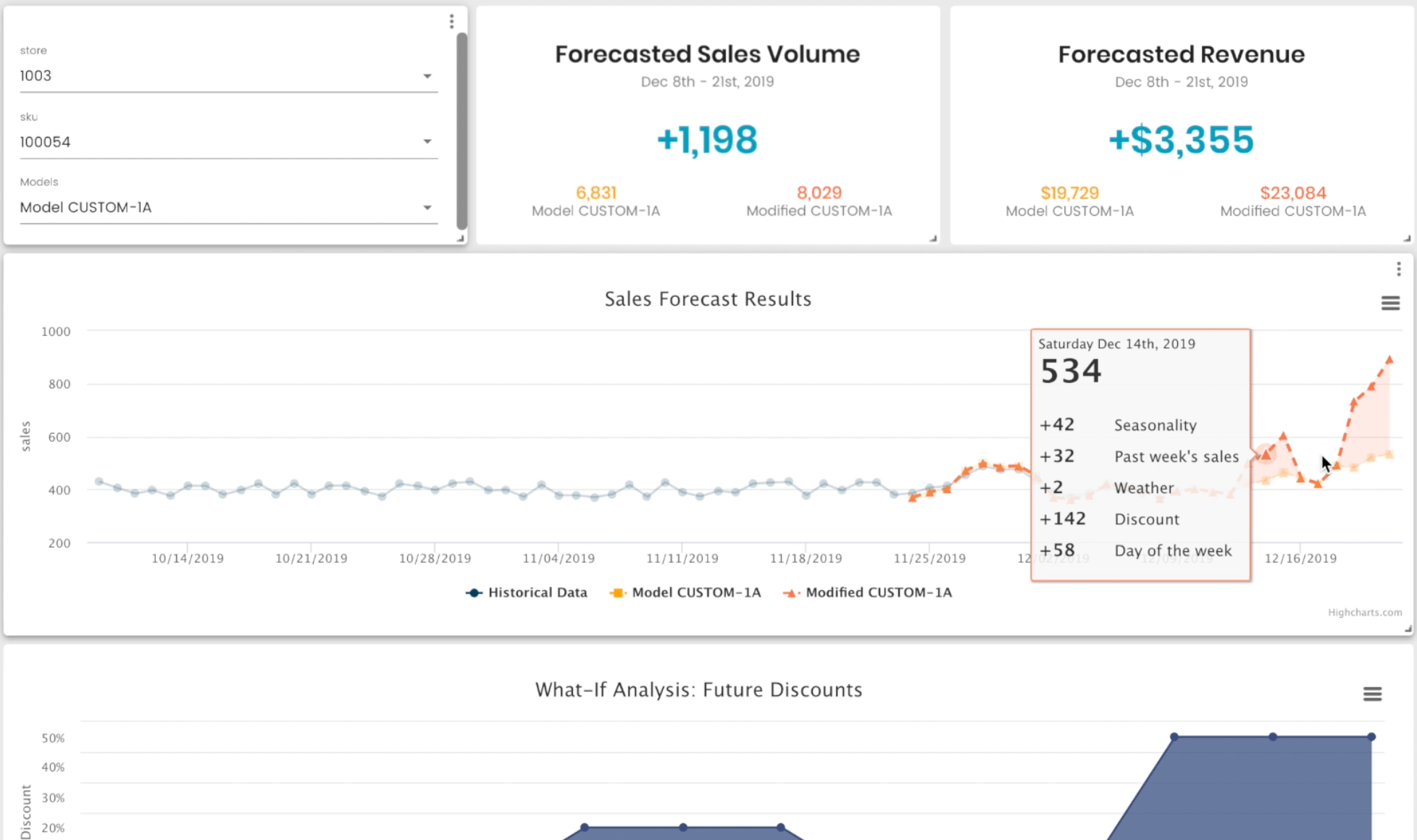 OneClick Demand Forecasting
